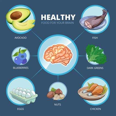 Diet Healthy Food the mind diet 10 foods that fight alzheimers and 5 to