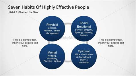 seven habits diagram seven habits of highly effective habit seven