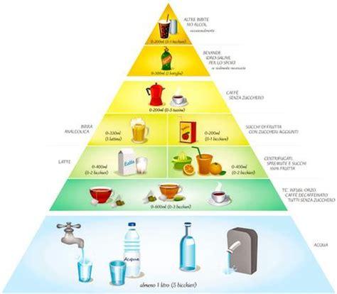 consigli per una sana alimentazione consigli per una sana alimentazione paperblog
