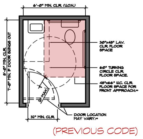 smallest ada bathroom layout building code ga blog