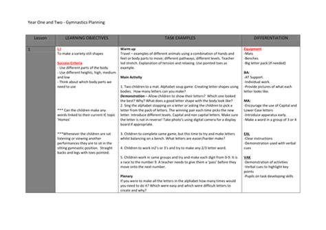 year 3 4 hockey planning by philippaa teaching resources tes year one and two gymnastics planning by boltoncharlie uk