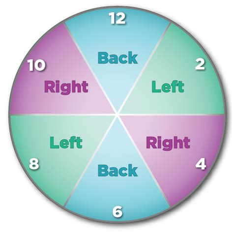 printable turning schedule clock hospital turning schedule pictures to pin on pinterest