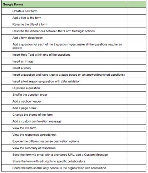 Free Checklist Template For Teachers Driverlayer Search Engine Drive To Do List Template