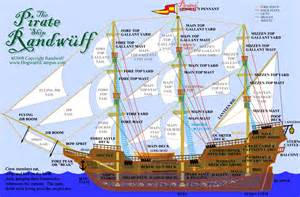 pirate ship floor plan photo of a ship pit the s nest pyracy pub