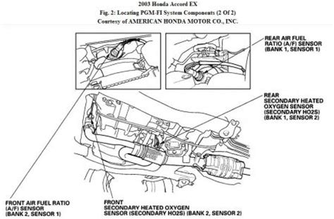 k20a2 diagram wiring diagram and fuse box