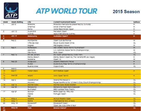 Calendar World 2015 Calendario Tennis 2015 Tutti I Tornei Di Tennis 2015