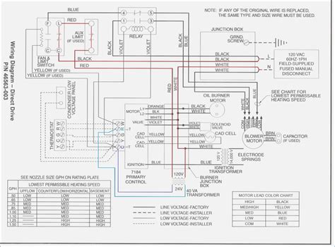 tempstar gas furnace wiring diagram wiring diagrams