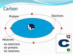 Carbon Number Of Protons Electrons And Neutrons Atomic Structure Ppt