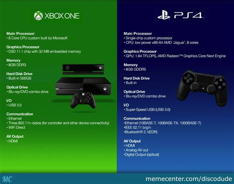 Playstation 4 Meme - ps4 vs xbox one specs by discodude meme center