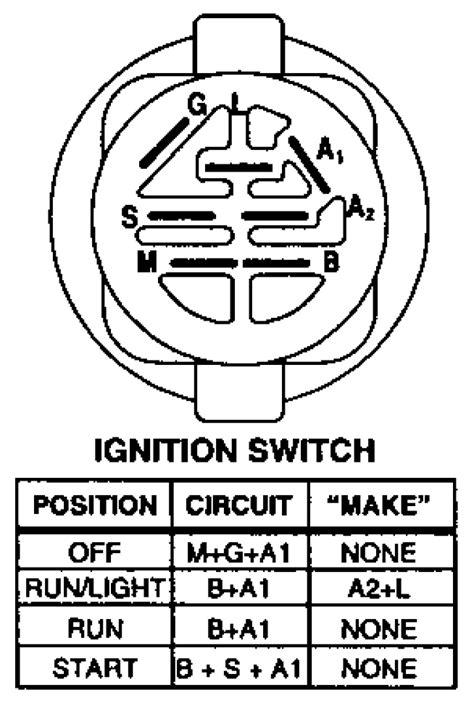 mtd ignition switch wiring diagram wiring diagram schemes