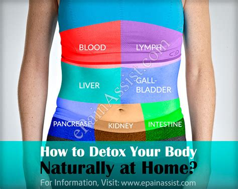 How To Detox At Home by How To Detox Your Naturally At Home