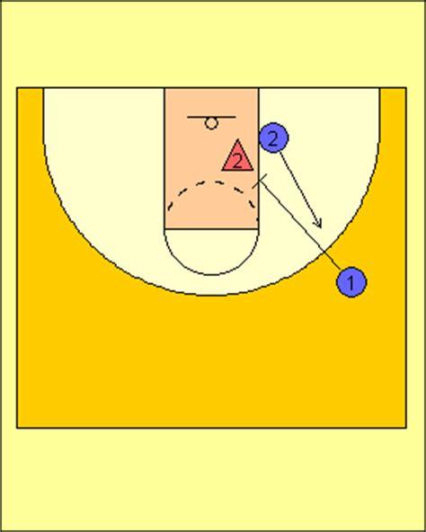 setting pick drills basic basketball screens picks