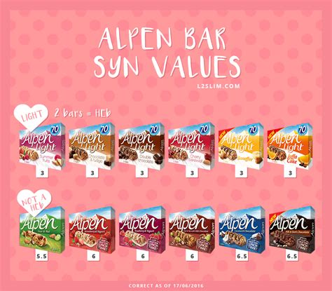 i cant believe its not butter light syns slimming alpen bar syn values