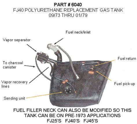 Fuel Tank Capacity Of Toyota Land Cruiser 1973 1978 Toyota Land Cruiser Fj 40