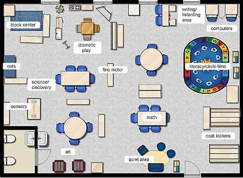 physical layout of classroom physical enviornment