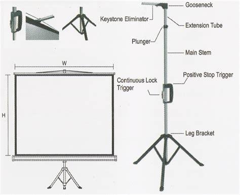 Proyektor Layar jual layar proyektor microvision tripod screen