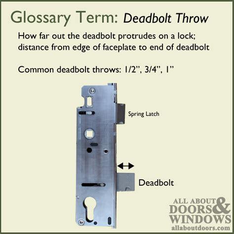 Door Knob Terminology by Lock Set Terminology Gallery