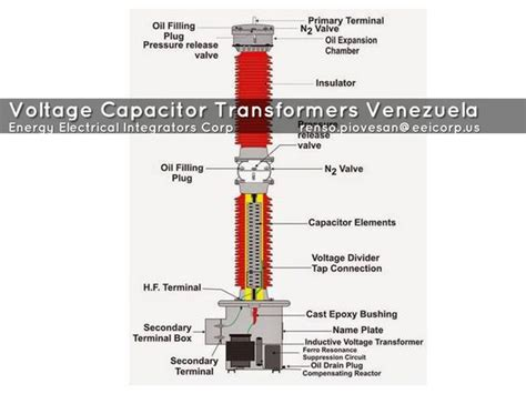 how does a capacitor voltage transformer work 28 images capacitor voltage transformer or cvt