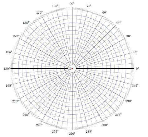 printable polar graphs free printable polar graph paper polar coordinate graph