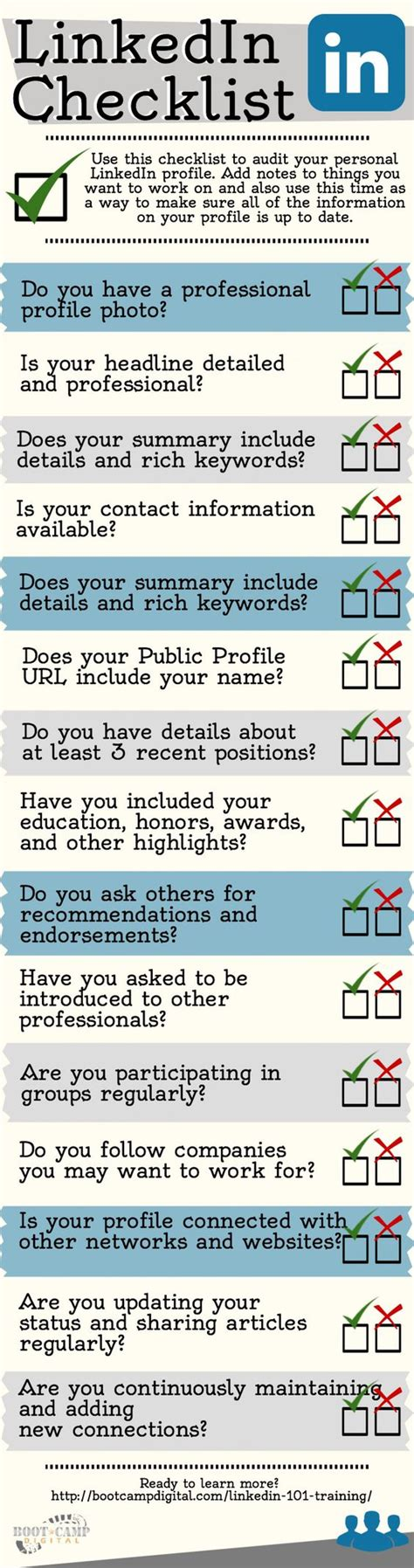 Linkedin Headline Tips For Recent Mba by The World S Catalog Of Ideas