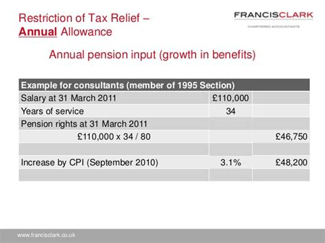 nhs pension 1995 section reduced pension allowances