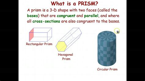 What Is A what is a prism