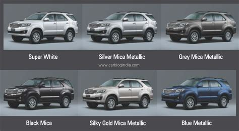 Fortuner Ad2039b Black List White new model toyota fortuner 2012 india price list pictures