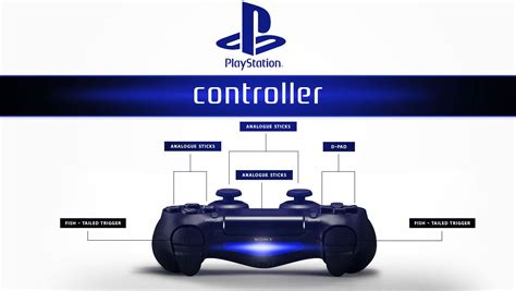 ps4 layout youtube photoshop tutorial advertisement design ps4 controller