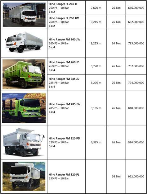 daftar harga mobil truk hino terbaru  august