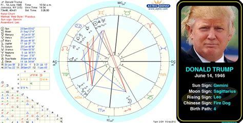 donald trump zodiac chart donald trump lady gemini pinterest donald o connor