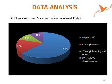 Data Analysis Interpretation Mba Project by Quot Research Project On Future Quot
