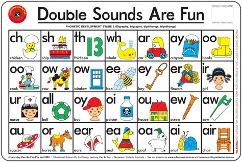 printable alphabet placemat placemat double sounds by learning can be fun for 10 95