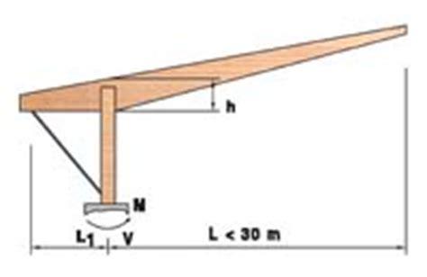 calcolo tettoia in legno lamellare legno lamellare