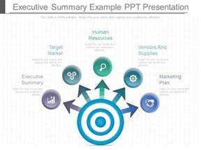 executive summary ppt template human resources powerpoint templates slides and graphics