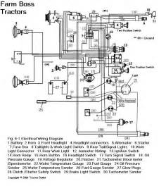 mahindra 2615 tractor wiring diagram tractor free printable wiring diagrams
