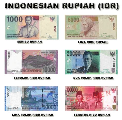 indonesian rupiah to usd rent bali holiday homes hotels rooms holiday