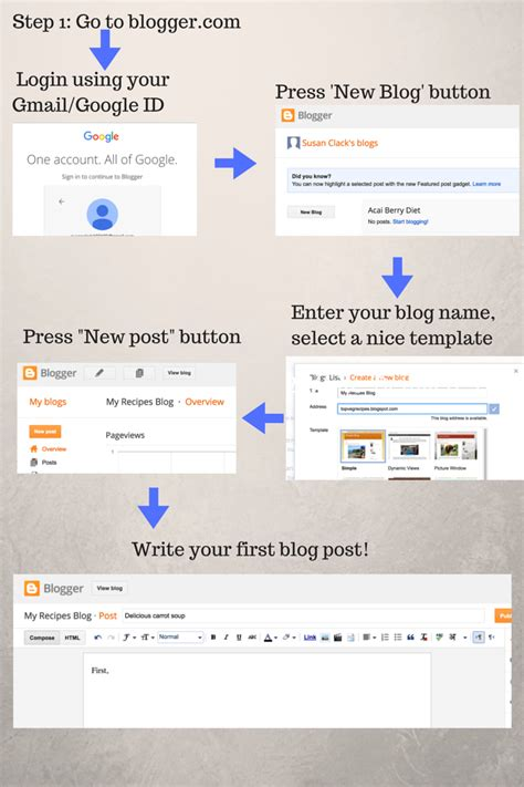 blogger login google account how to create a blog on blogger fastwebstart