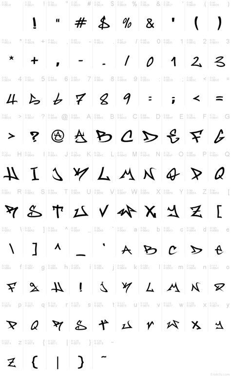design huruf latin huruf graffiti i coloring pages