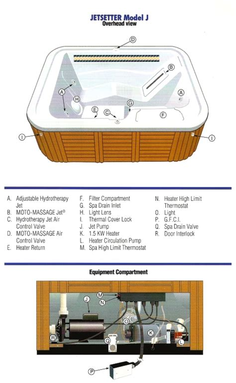 schematic for springs tub repair