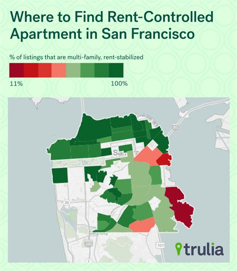san francisco rent map a tale of two rent controlled cities new york city and