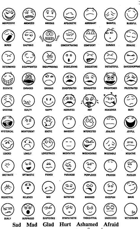 printable emotion faces free worksheet emotion face coloring pages