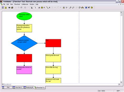 flowchart tools a basic but effective flowcharting tool helps make skymark