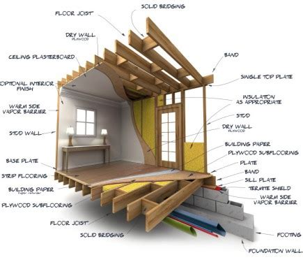 Build Garage Plans by Building Regulations Drawings Amp Applications Selby Design