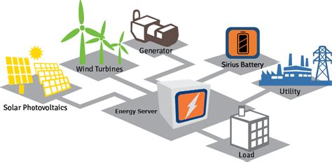 supercapacitors cost per kwh supercapacitor kwh 28 images batteries vs supercapacitors for regeneration electric vehicles