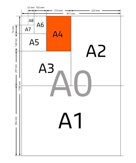Visitenkarten Norm by Die Papierformate Nach Din Norm 187 Saxoprint