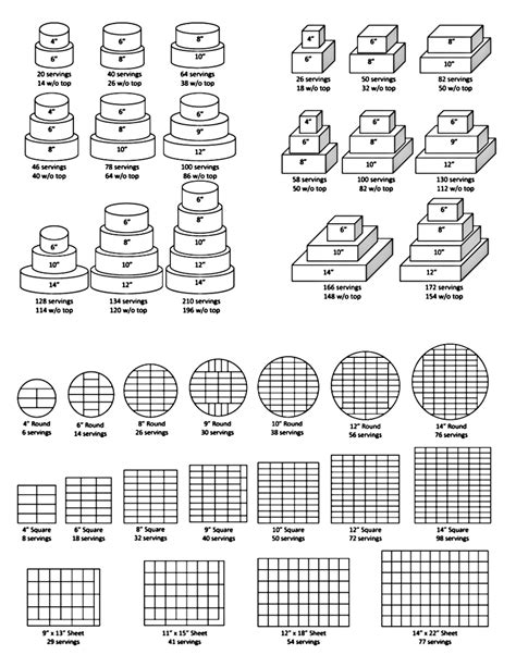 Cake Serving Chart on Pinterest   Cake Servings, Cake