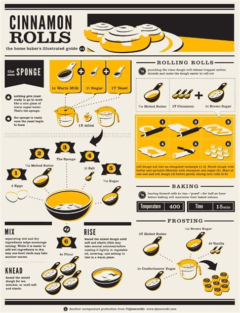 recipe infographics 8 great baking infographics earpops bandless ear muffs