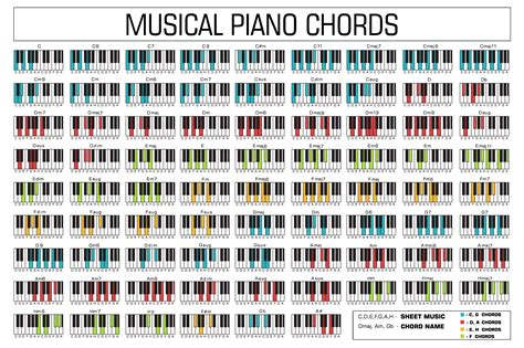 picture book chords classic piano chords vector illustrations on