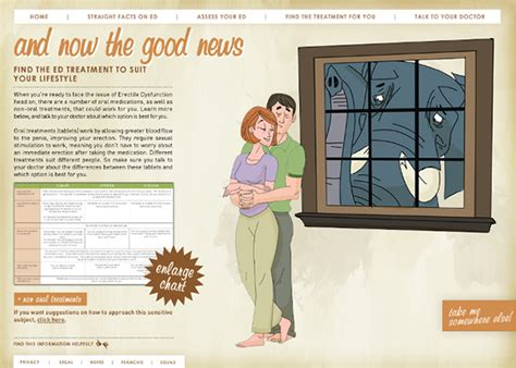 cialis print ad cialis 40 over 40 erectile dysfunction caign on behance