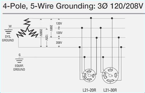 3 phase wiring diagram for house wiring diagram manual